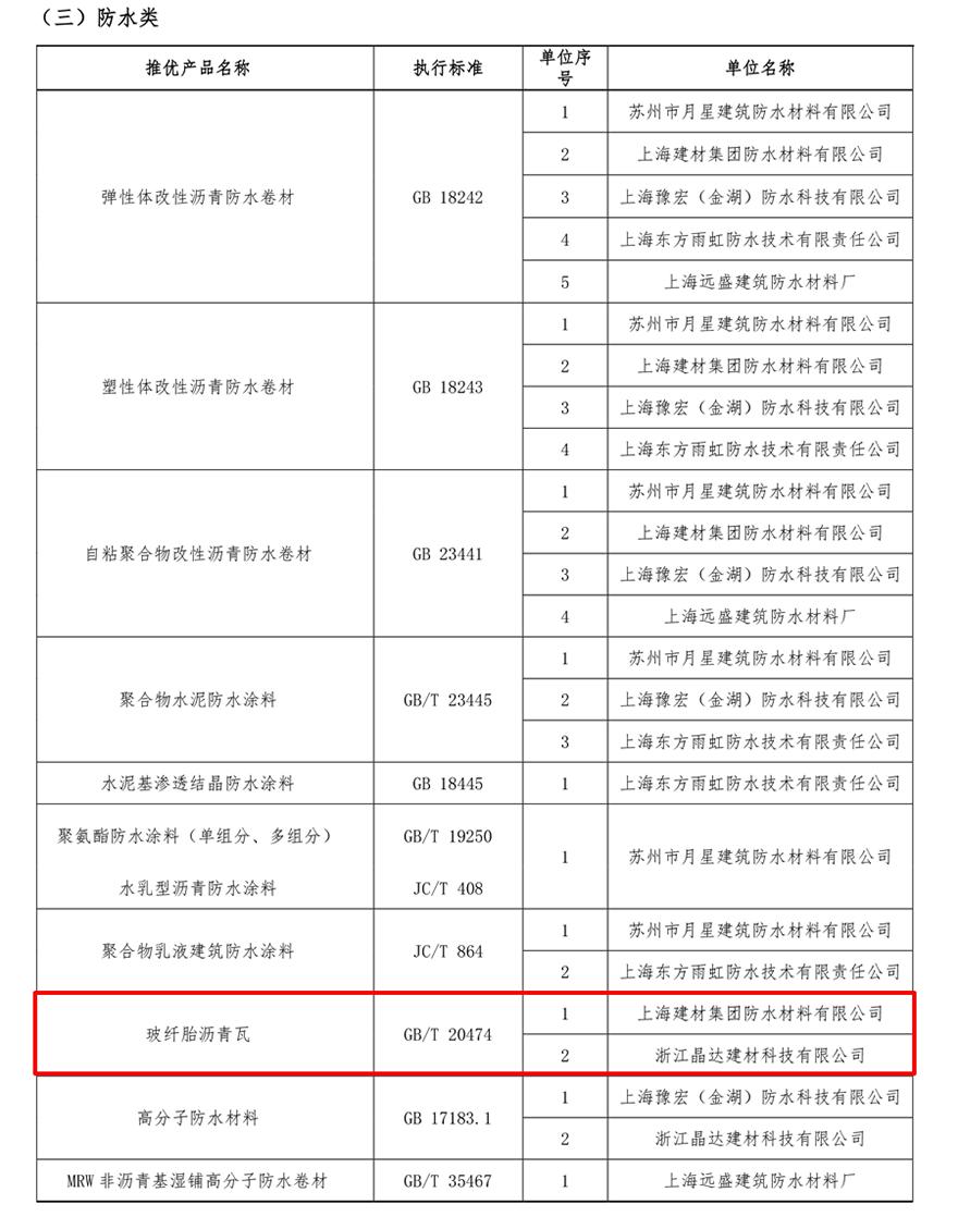 2020年上海市住宅修繕工程材料推優名錄
